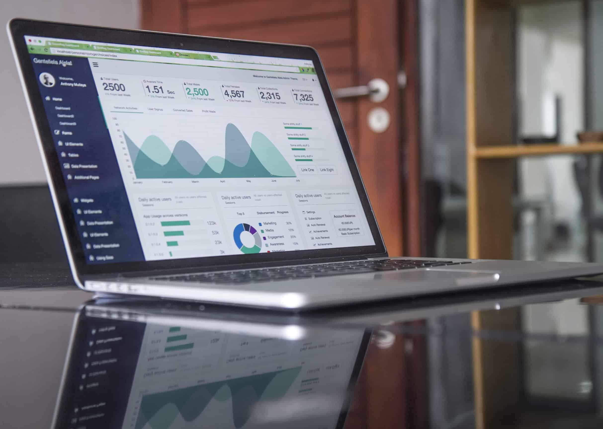 Die drei größten Vorteile von Online Marketing